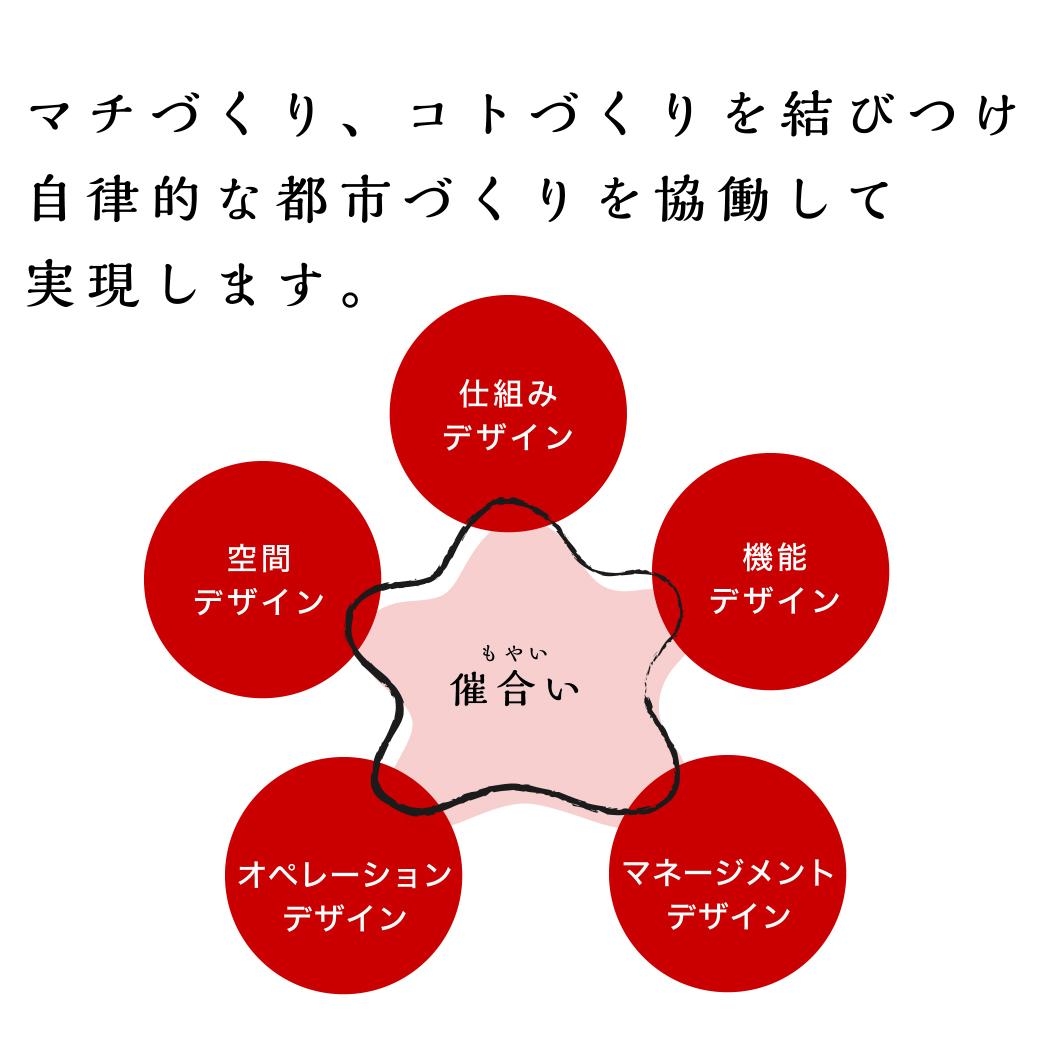 industry_main